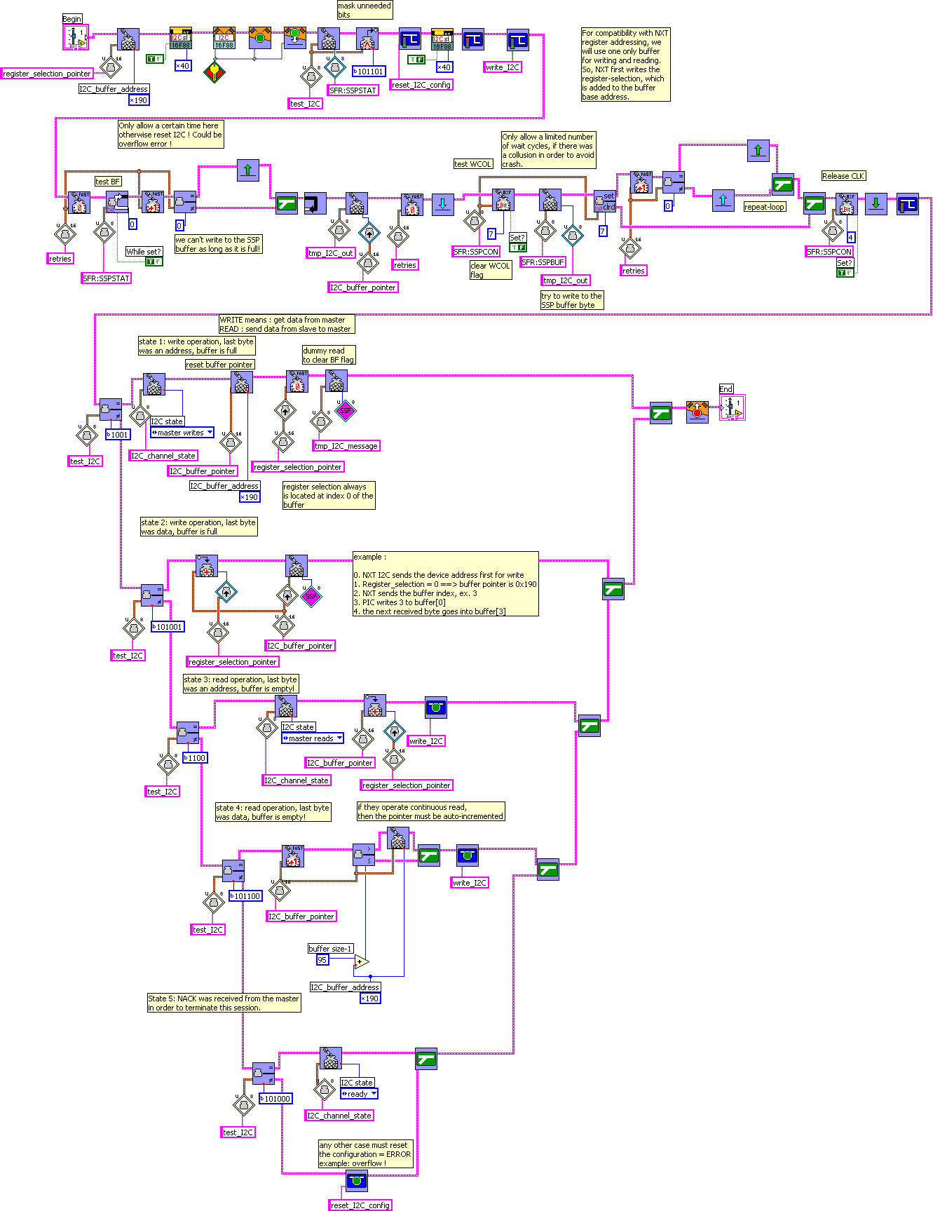 Gps Ttl Level 8211 Rs232 Converter By Max232 And The Buggy Isr See Above Bug Does Not Affect Communication