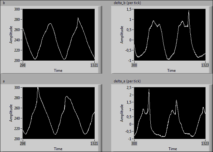 infrared-ultrasonic beacon system